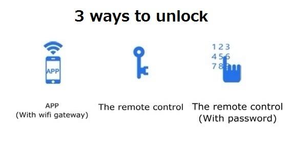 3 ways to unlock.jpg